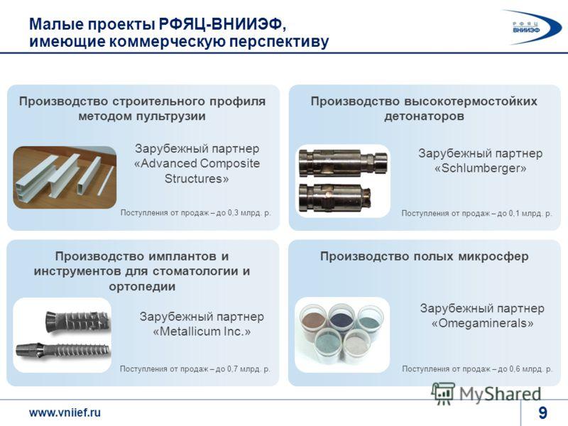 www.vniief.ru 9 Малые проекты РФЯЦ-ВНИИЭФ, имеющие коммерческую перспективу Производство полых микросфер Зарубежный партнер «Omegaminerals» Поступления от продаж – до 0,6 млрд. р. Производство высокотермостойких детонаторов Производство строительного