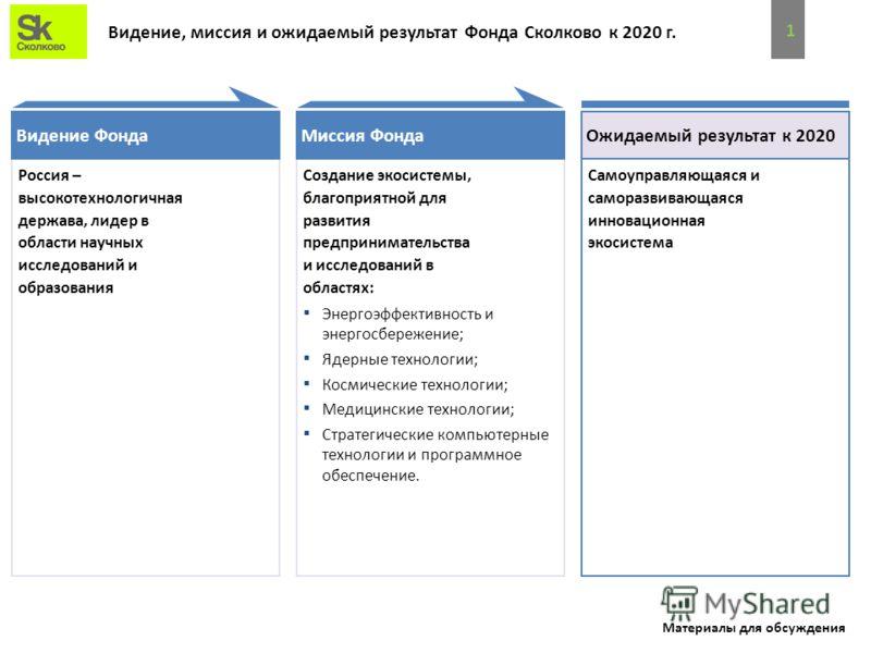 Стратегия развития Фонда «Сколково» Май, 2012 на 2012–2020 гг. Материалы для обсуждения