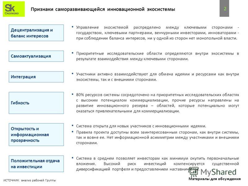 Видение, миссия и ожидаемый результат Фонда Сколково к 2020 г. 1 Видение Фонда Россия – высокотехнологичная держава, лидер в области научных исследований и образования Миссия Фонда Создание экосистемы, благоприятной для развития предпринимательства и