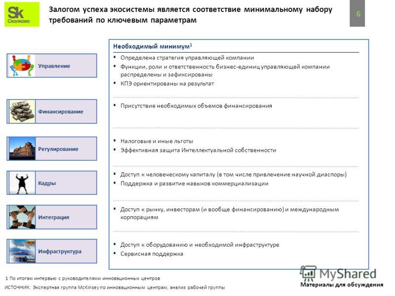 Материалы для обсуждения 5 Приложение. Примеры инновационных центров
