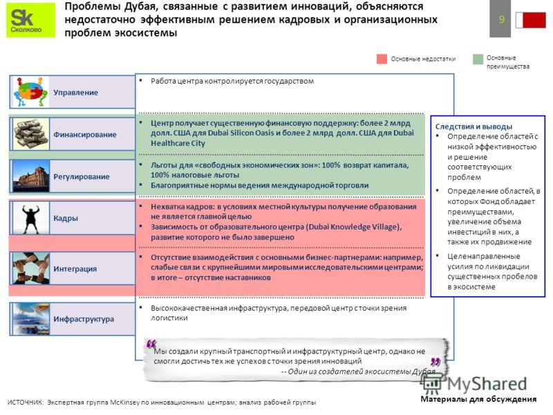 Материалы для обсуждения Успех Финляндии был обусловлен соблюдением баланса между научными и бизнес-целями, а также формированием навыков в сфере коммерциализации ИСТОЧНИК: Экспертная группа McKinsey по инновационным центрам; анализ рабочей группы Фи