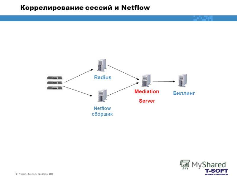 Т-софт – Биллинг и технологии 2006 Коррелирование сессий и Netflow Mediation Server Radius Netflow сборщик Биллинг