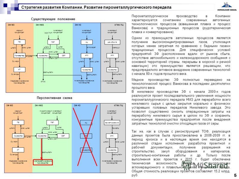 Пирометаллургическое производство в Компании характеризуется сочетанием современных автогенных технологических процессов (взвешенная плавка и процесс Ванюкова) и традиционных процессов (рудотермическая плавка и конвертирование). Одним из преимуществ