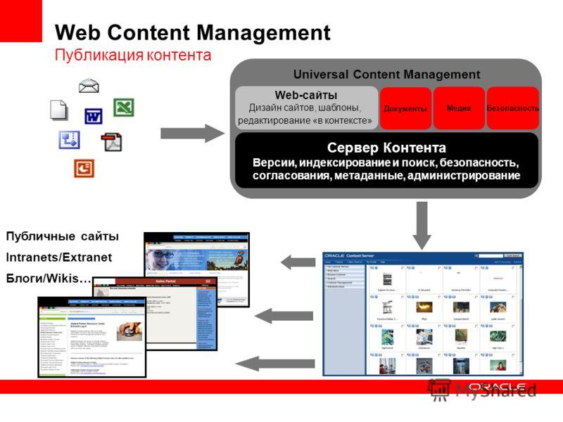 Сервер Контента Версии, индексирование и поиск, безопасность, согласования, метаданные, администрирование Документы МедиаБезопасность Web-сайты Дизайн сайтов, шаблоны, редактирование «в контексте» Universal Content Management Публичные сайты Intranet