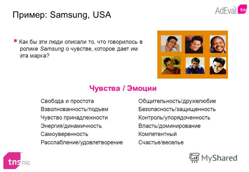 Чувства / Эмоции Пример: Samsung, USA Как бы эти люди описали то, что говорилось в ролике Samsung о чувстве, которое дает им эта марка? Свобода и простота Взволнованность/подъем Чувство принадлежности Энергия/динамичность Самоуверенность Расслабление