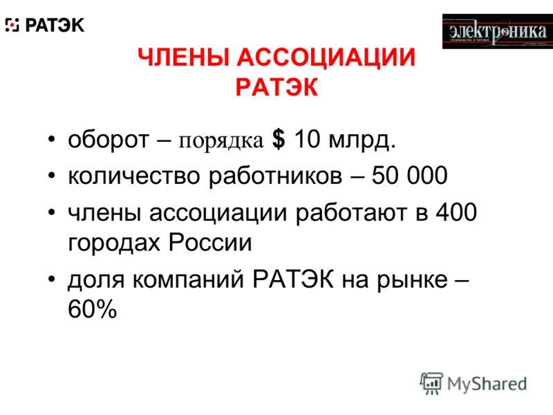 ЧЛЕНЫ АССОЦИАЦИИ РАТЭК оборот – порядка $ 10 млрд. количество работников – 50 000 члены ассоциации работают в 400 городах России доля компаний РАТЭК на рынке – 60%