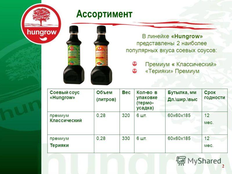 2 Ассортимент В линейке «Hungrow» представлены 2 наиболее популярных вкуса соевых соусов: Премиум « Классический» «Терияки» Премиум Соевый соус «Hungrow» Объем (литров) ВесКол-во в упаковке (термо- усадка) Бутылка, мм Дл.\шир.\выс Срок годности преми