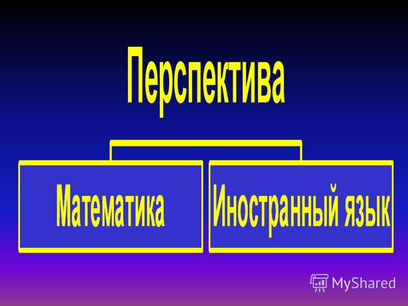Структура курса Окружа- ющий мир Биология Химия МХК Физика География