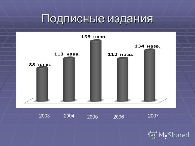Подписные издания 20032004 20052006 2007