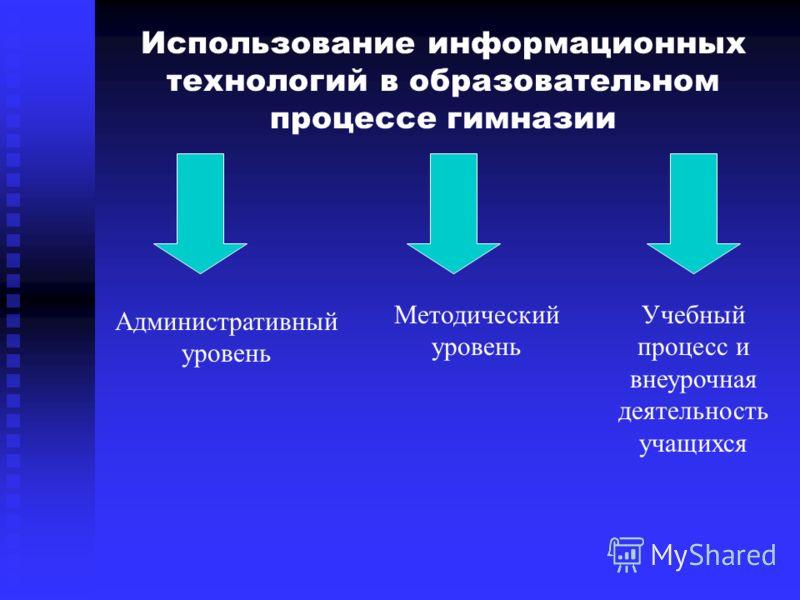 Использование информационных технологий в образовательном процессе гимназии Административный уровень Методический уровень Учебный процесс и внеурочная деятельность учащихся
