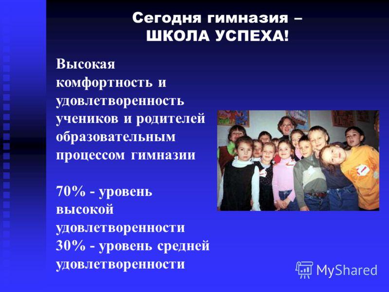 Сегодня гимназия – ШКОЛА УСПЕХА! Высокая комфортность и удовлетворенность учеников и родителей образовательным процессом гимназии 70% - уровень высокой удовлетворенности 30% - уровень средней удовлетворенности