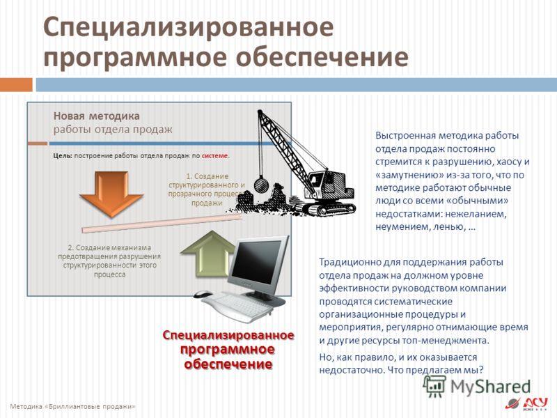 Специализированное программное обеспечение Специализированное программное обеспечение Выстроенная методика работы отдела продаж постоянно стремится к разрушению, хаосу и « замутнению » из - за того, что по методике работают обычные люди со всеми « об
