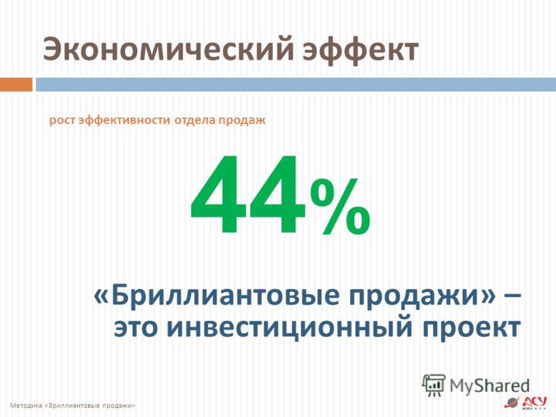 « Бриллиантовые продажи » – это инвестиционный проект 44%44% рост эффективности отдела продаж Экономический эффект Методика « Бриллиантовые продажи »