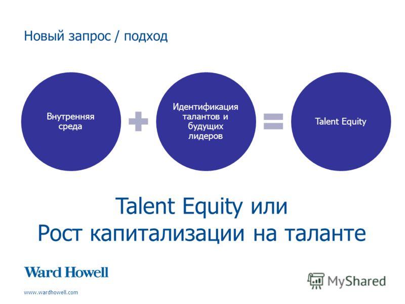 www.wardhowell.com Новый запрос / подход Внутренняя среда Идентификация талантов и будущих лидеров Talent Equity Talent Equity или Рост капитализации на таланте