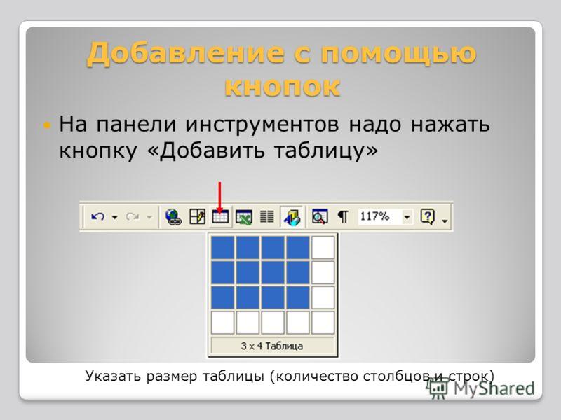 Таблицу можно вставить несколькими способами: 1.С помощью команды текстового меню Таблица -> Добавить -> Таблица 2.С помощью кнопки « Добавить таблицу» 3.С помощью кнопки « Нарисовать таблицу » Вставка таблицы