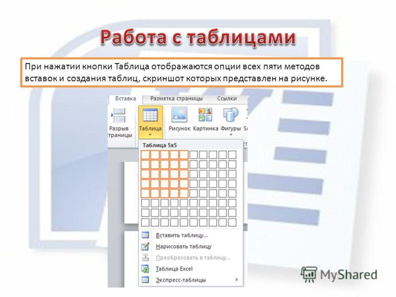 При нажатии кнопки Таблица отображаются опции всех пяти методов вставок и создания таблиц, скриншот которых представлен на рисунке.