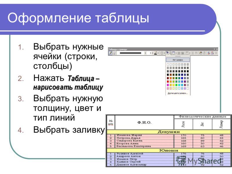 Оформление таблицы 1. Выбрать нужные ячейки (строки, столбцы) Таблица – нарисовать таблицу 2. Нажать Таблица – нарисовать таблицу 3. Выбрать нужную толщину, цвет и тип линий 4. Выбрать заливку