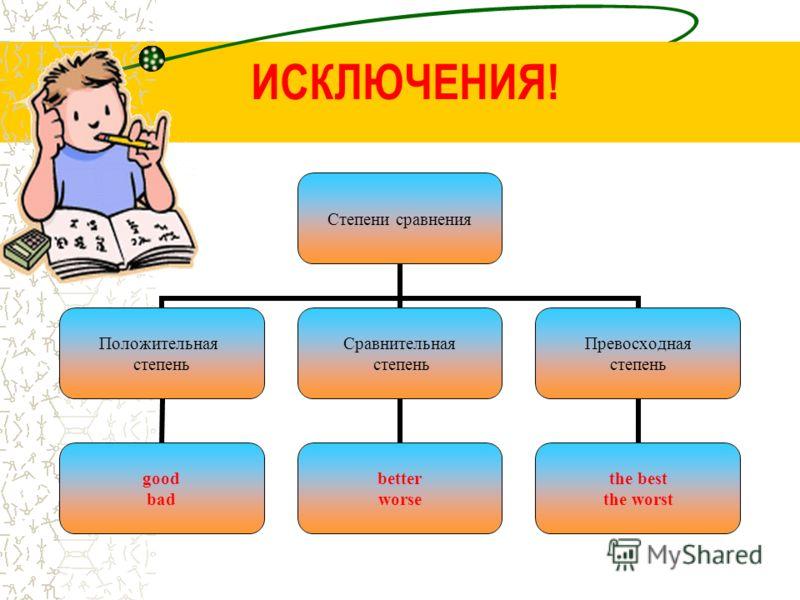Степени сравнения урок по английскому 6 класс