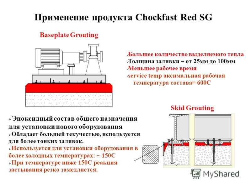 Применение продукта Chockfast Red SG Baseplate Grouting Skid Grouting Большее количество выделяемого тепла Толщина заливки – от 25мм до 100мм Меньшее рабочее время service temp аксимальная рабочая температура состава= 600C Эпоксидный состав общего на