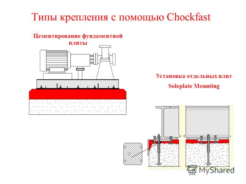 Типы крепления с помощью Chockfast Цементирование фундаментной плиты Установка отдельных плит Soleplate Mounting