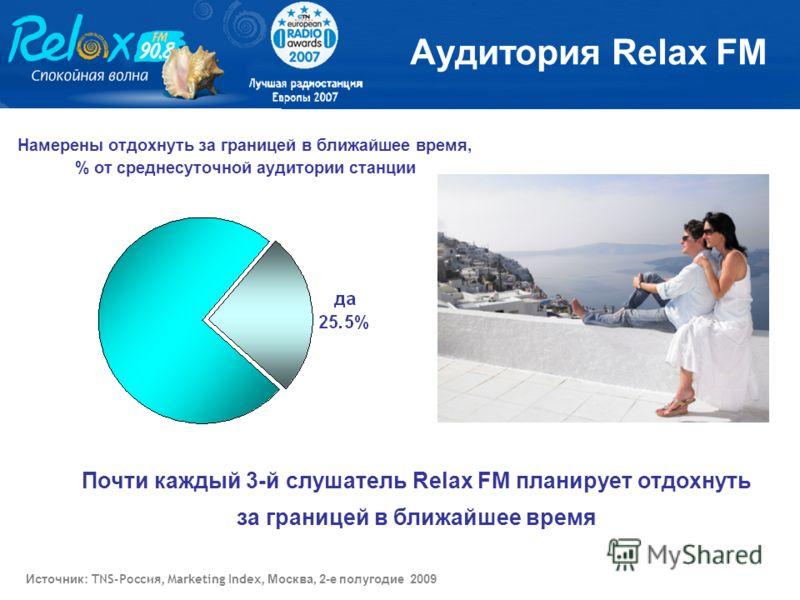 Почти каждый 3-й слушатель Relax FM планирует отдохнуть за границей в ближайшее время Аудитория Relax FM Намерены отдохнуть за границей в ближайшее время, % от среднесуточной аудитории станции Источник : TNS-Россия, Marketing Index, Москва, 2-е полуг