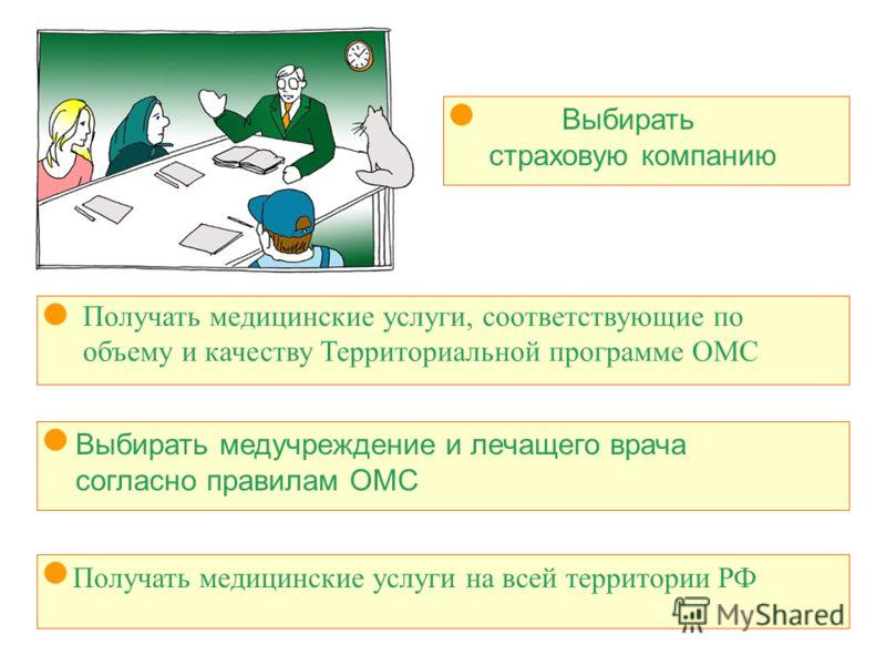 Выбирать страховую компанию Выбирать медучреждение и лечащего врача согласно правилам ОМС Получать медицинские услуги, соответствующие по объему и качеству Территориальной программе ОМС Получать медицинские услуги на всей территории РФ