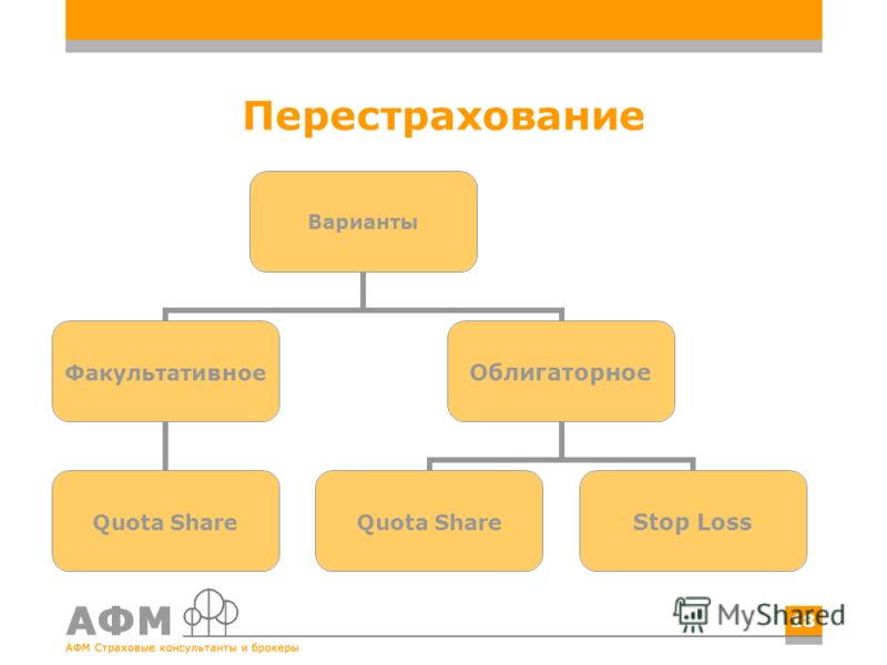 Перестрахование Варианты Факультативное Quota Share Облигаторное Quota ShareStop Loss 18