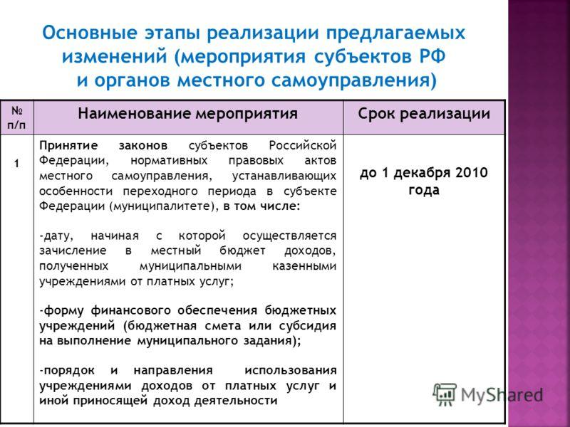 п/п Наименование мероприятияСрок реализации 1 Принятие законов субъектов Российской Федерации, нормативных правовых актов местного самоуправления, устанавливающих особенности переходного периода в субъекте Федерации (муниципалитете), в том числе: -да