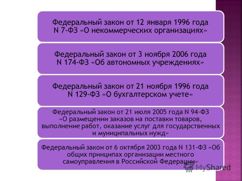 Федеральный закон от 12 января 1996 года N 7-ФЗ «О некоммерческих организациях» Федеральный закон от 3 ноября 2006 года N 174-ФЗ «Об автономных учреждениях» Федеральный закон от 21 ноября 1996 года N 129-ФЗ «О бухгалтерском учете» Федеральный закон о