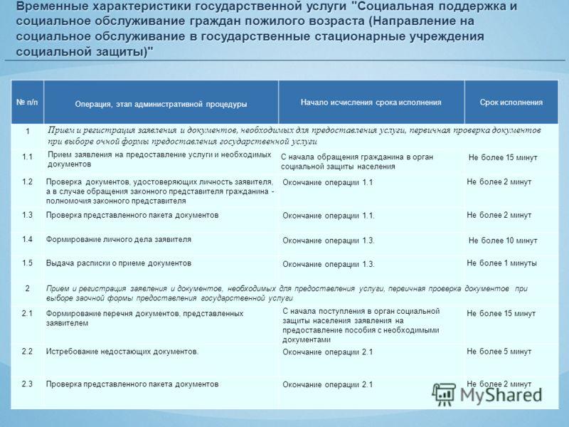 Временные характеристики государственной услуги