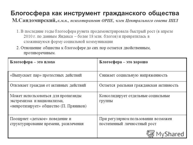 Блогосфера как инструмент гражданского общества М.Сандомирский, к.м.н., психотерапевт ОРПЕ, член Центрального совета ППЛ 1. В последние годы блогосфера рунета продемонстрировала быстрый рост (в апреле 2010 г. по данным Яндекса – более 18 млн. блогов)
