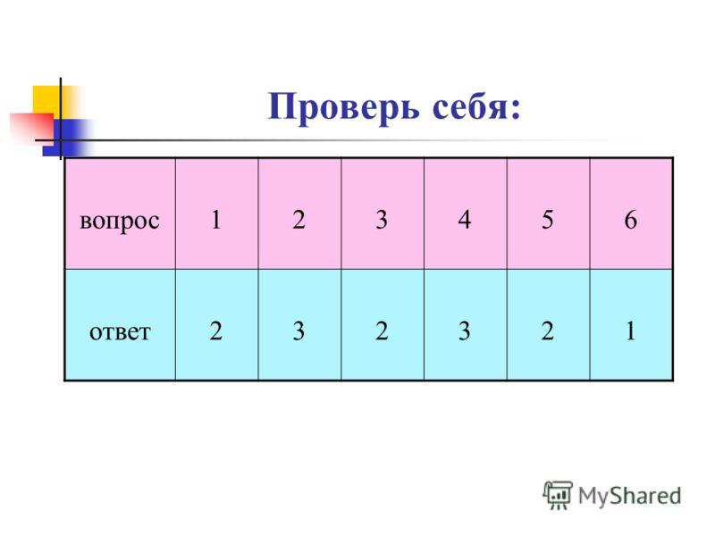 Проверь себя: вопрос123456 ответ232321