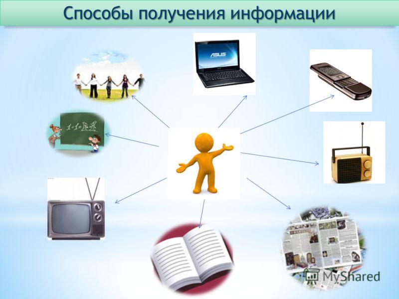 Способы получения информации