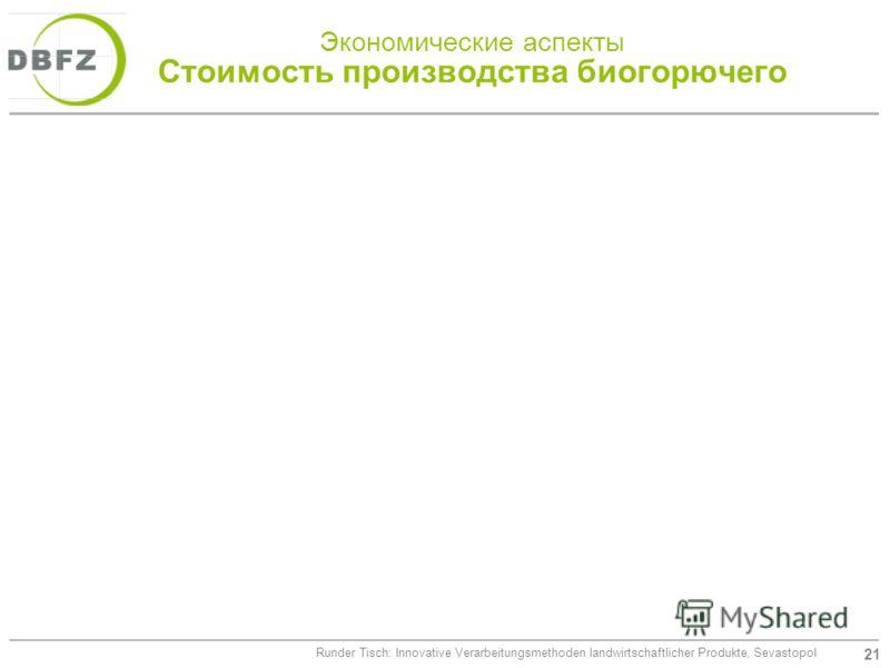 21 Runder Tisch: Innovative Verarbeitungsmethoden landwirtschaftlicher Produkte, Sevastopol Экономические аспекты Стоимость производства биогорючего