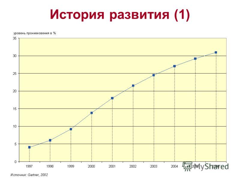 История развития (1)