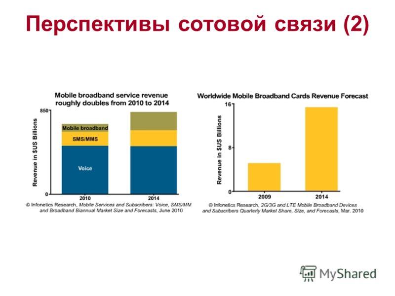 Перспективы сотовой связи (2)