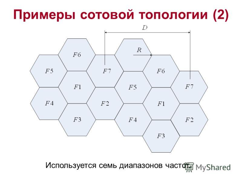 Примеры сотовой топологии (2) Используется семь диапазонов частот.