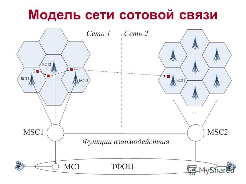 Модель сети сотовой связи