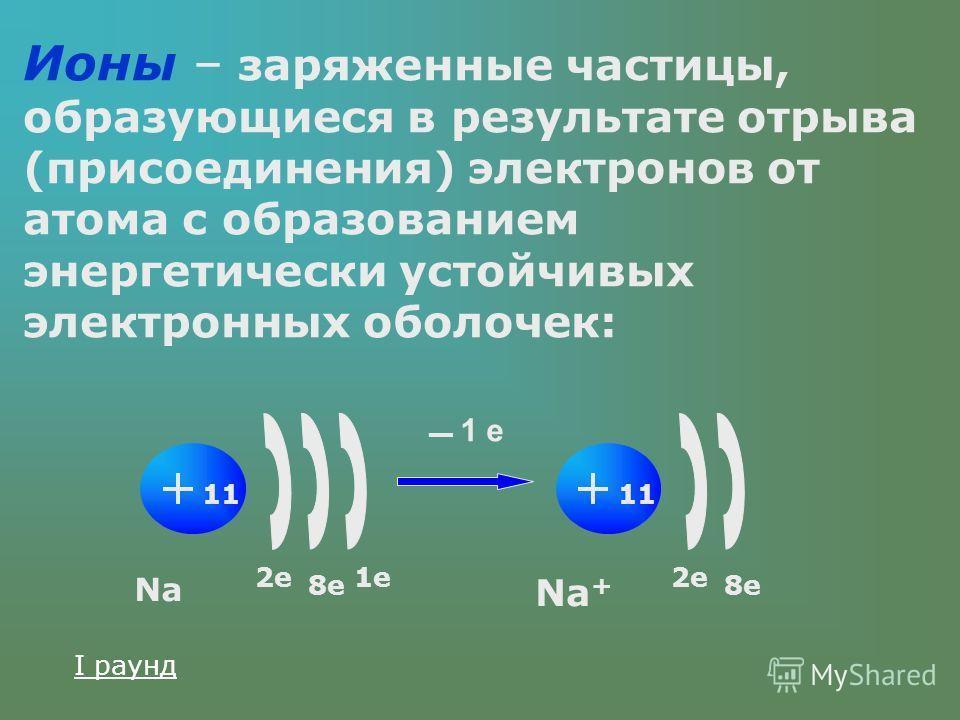 Молекулы и атомы 400 Ч т о т а к о е « и о н ы » ?