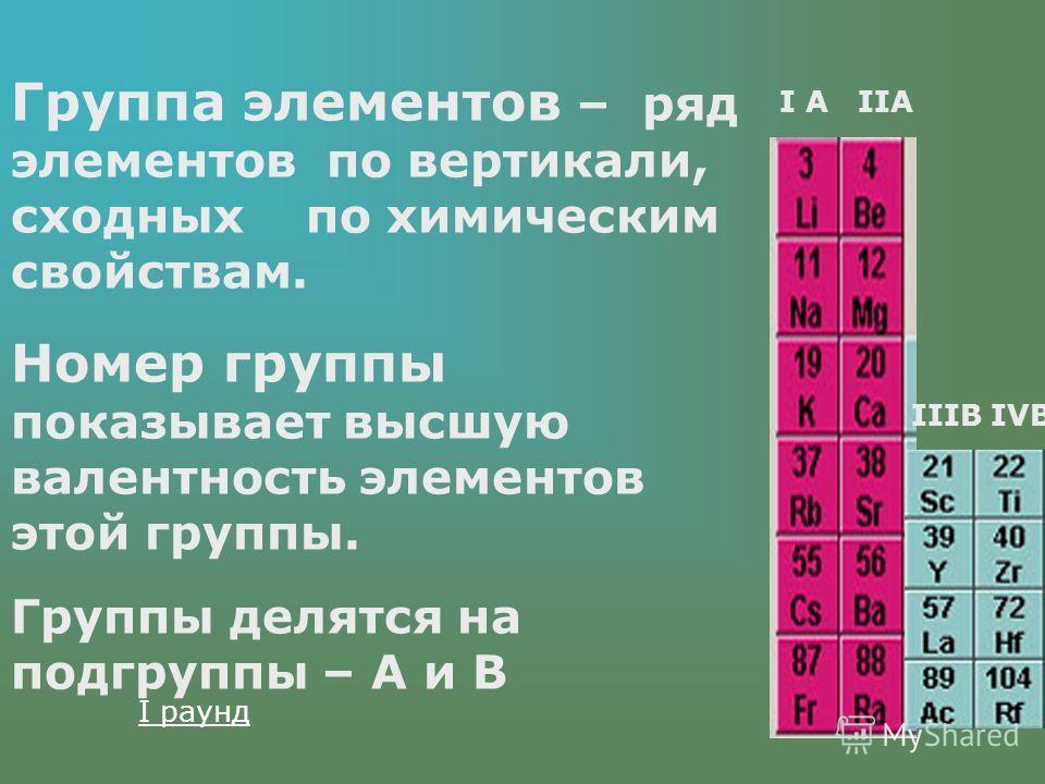 Периодическая система элементов 300 Дать определение группы элементов