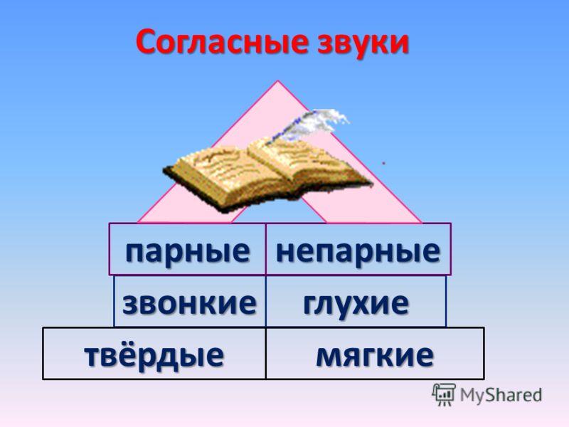 [А][А][С][С] [Щ][Щ] [И][И] [У][У] [М][М] [Р][Р] [Ц][Ц] [Э][Э] [И][И] [О][О]