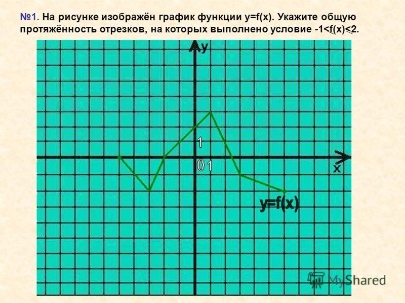 1. На рисунке изображён график функции y=f(x). Укажите общую протяжённость отрезков, на которых выполнено условие -1