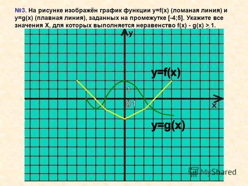 3. На рисунке изображён график функции y=f(x) (ломаная линия) и y=g(x) (плавная линия), заданных на промежутке [-4;5]. Укажите все значения Х, для которых выполняется неравенство f(x) - g(x) > 1.