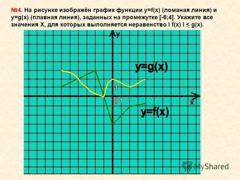 4. На рисунке изображён график функции y=f(x) (ломаная линия) и y=g(x) (плавная линия), заданных на промежутке [-6;4]. Укажите все значения Х, для которых выполняется неравенство I f(x) I < g(x).