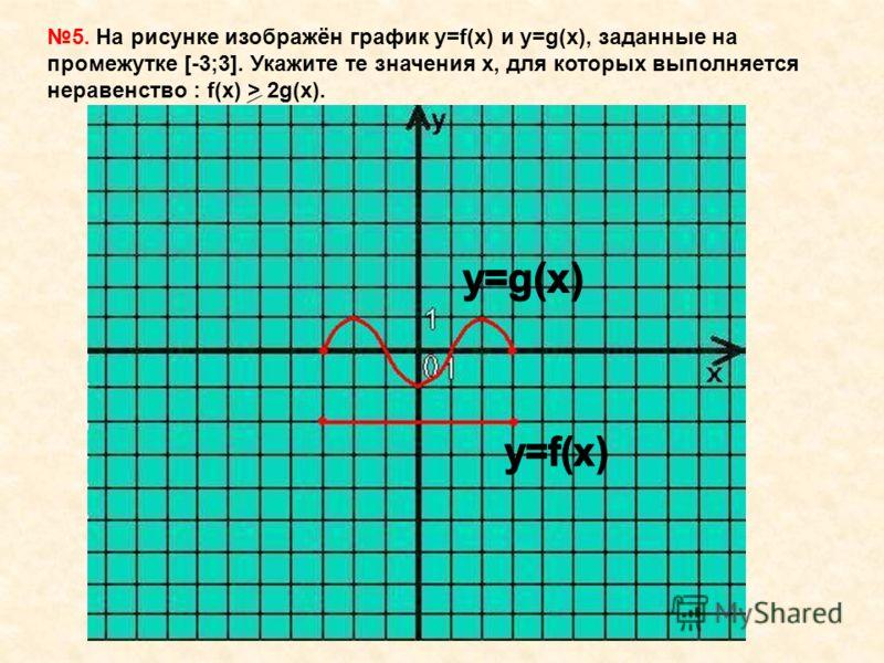 5. На рисунке изображён график y=f(x) и y=g(x), заданные на промежутке [-3;3]. Укажите те значения х, для которых выполняется неравенство : f(x) > 2g(x).
