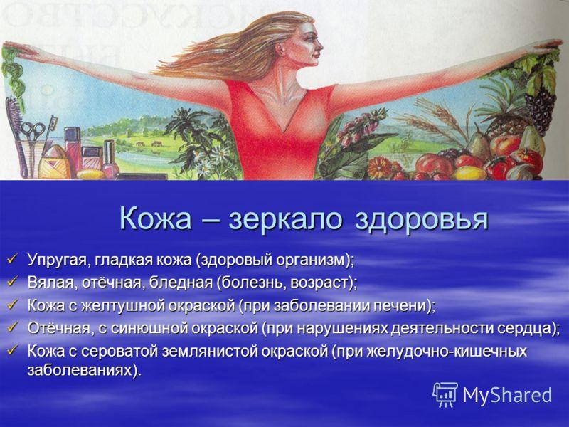 Кожа – зеркало здоровья Упругая, гладкая кожа (здоровый организм); Упругая, гладкая кожа (здоровый организм); Вялая, отёчная, бледная (болезнь, возраст); Вялая, отёчная, бледная (болезнь, возраст); Кожа с желтушной окраской (при заболевании печени);