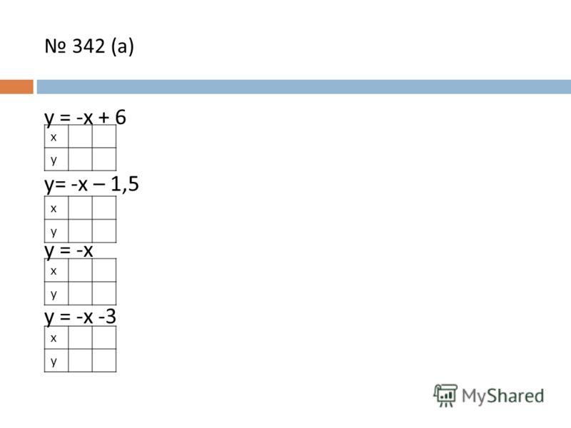 342 (а) y = -x + 6 y= -x – 1,5 y = -x y = -x -3 x y x y x y x y
