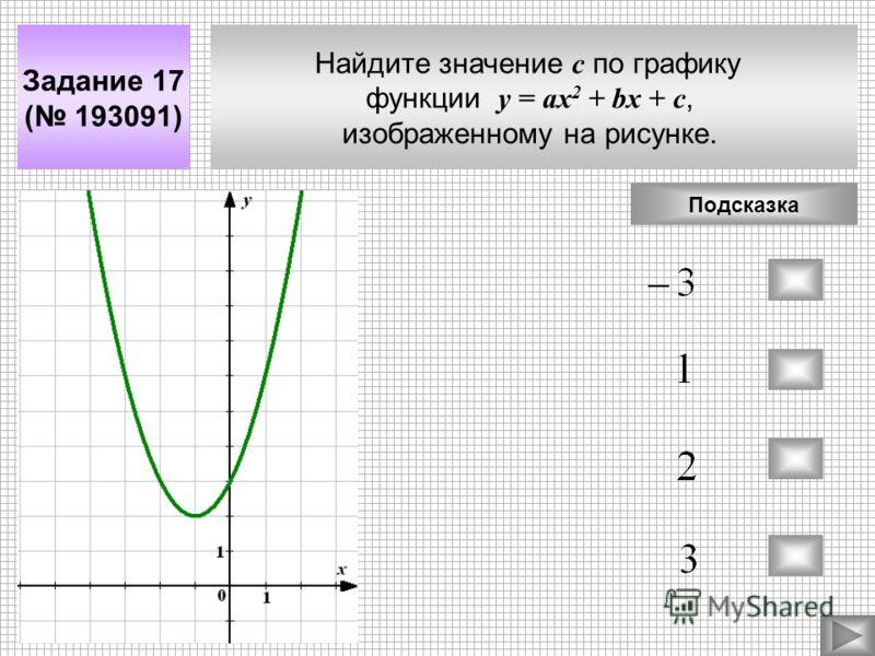Найдите значение c по графику функции у = aх 2 + bx + c, изображенному на рисунке. Задание 17 ( 193091) Подсказка