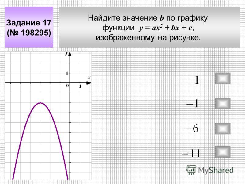 Найдите значение b по графику функции у = aх 2 + bx + c, изображенному на рисунке. Задание 17 ( 198295)