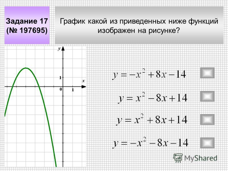 График какой из приведенных ниже функций изображен на рисунке? Задание 17 ( 197695)
